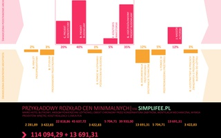 plan prac architekta}